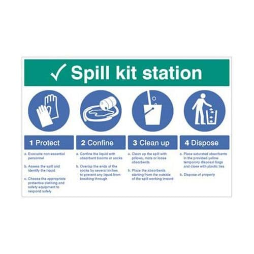 16000W Spill Kit Station - Protect, confine, clean up, dispose sign - Rigid Plastic (900x600mm)