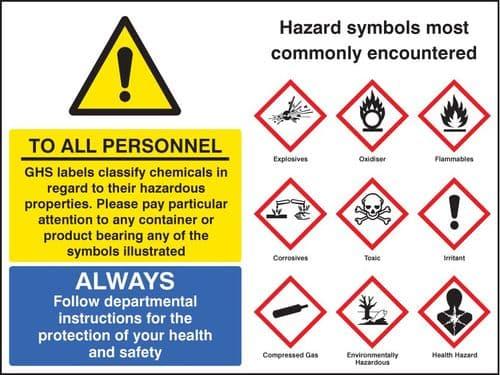26484Q GHS symbols Self Adhesive Vinyl (600x450mm) Safety Sign