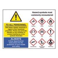 GHS Warning Diamond