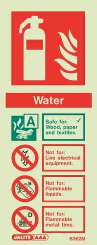 Fire Extinguisher / Fire Blanket Signs